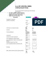 70663215 Circuit Symbols to IEC