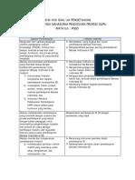 kiskisi PGSD (2).pdf