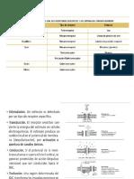 6.- Receptroes y Efectores 2014.Ppt