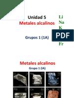 Metales alcalinos Esquematico
