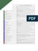 ANEXO 4.- Matriz de Identifiación de Riesgos Laborales - MDT