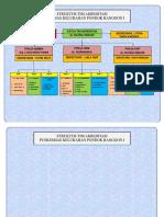 Struktur Tim Akreditasi New Pptx