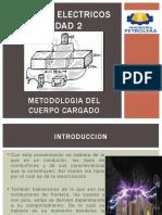 Metodos Electricos Unidad 2