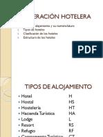 OPERACIÓN HOTELERA