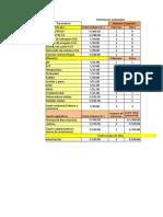 Costos Por Monitoreos Ambientales
