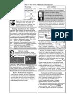 atomic-models-handout.pdf