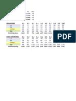 Business Model Lender v1