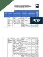 CRONOGRAMA NEGOCIACION INTERNACIONAL FASE DE ANALISIS(1).pdf