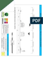 ANEXO VII-D - PERFIL VIA COLETORA SECUND-RIA.pdf