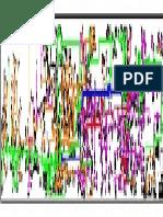 Unilineal_SIC-30-09-2011.pdf