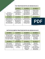 Daftar Kelompok Praktikum Histologi Hewan