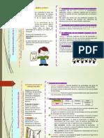 Enfoque Formativo de Evaluación