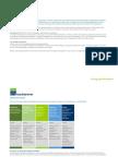 Sales Signals 2010 Part2 Summary