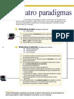 Paradigmas Kotler