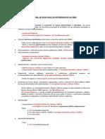 Esquema Ley 30-1992, De 30 de Julio, De Patrimonio de La CARM
