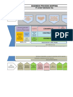 Project Engineering Business Process (R14) AMS (1)