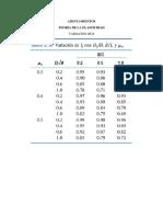 TABLAS ASENTAMIENTOS.pdf