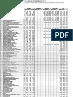 Valorización N° 001-2013