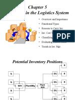 Inventory Calculation