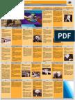 efemerides_septiembre_2011(1).pdf