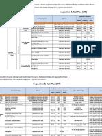 Quality Control Plan (ITP).xlsx