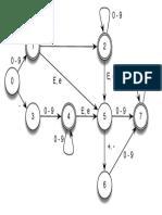 03 FSM - Floating Point Recognizer