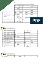 Asociaciones Civiles Registradas en El Gdf.