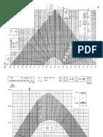 Dijagrami - Interakcije za stubove RA - uporedni.pdf
