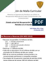 Socialización de Malla Curricular