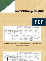 Blok Diagram Tv Bw