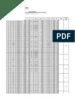 Planilla de Estructura - Tendido de Fibra Optica Tipo OPGW Rev.0