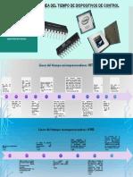 Línea Del Tiempo Microprocesadores, Microcontroladores