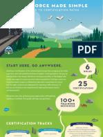 salesforce certification-.pdf