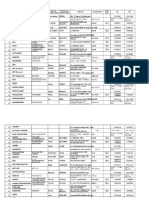 Base Donnees Entreprise IEEE_ (1)