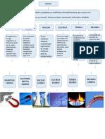 ENERGIA TECNOLOGIA.pptx