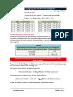 Balebona - Pasos a seguir para construir un Histograma.pdf