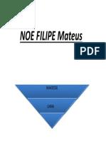 NOE FILIPE Mateus.pptx