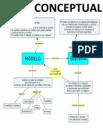 Fernando Aguilar-mapa Conceptual e Investigacion