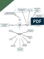 Mapa Conceptual EMDR.pdf