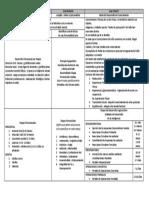 comparativofreuderiksonpiaget-140319164148-phpapp02 (3).pdf