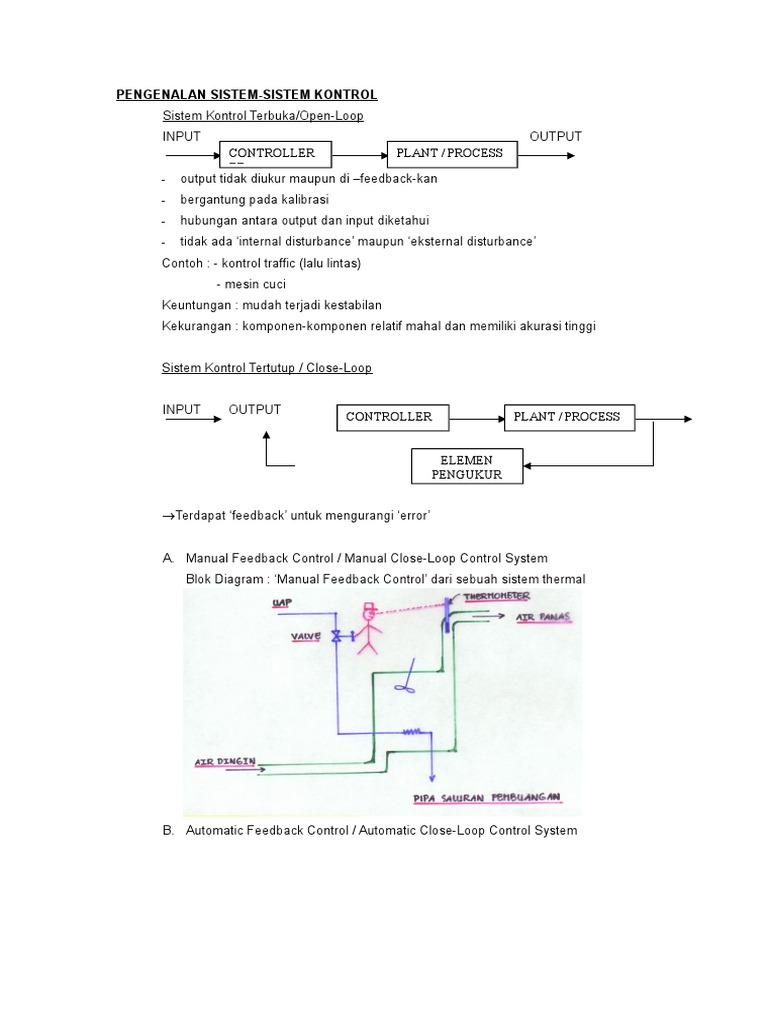 Sistem kontrolc ccuart Choice Image