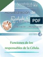 01.- Funciones de Los Responsables de La Célula