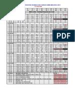 Pressure-Temperature-Ratings of flanges as per ASME B16.5.pdf
