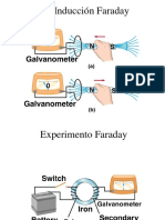08_Ley de Faraday(Test)