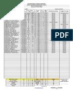 BMI Grade II-Greece S.Y. 17-18 (Newest)