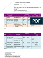 Rancangan Pembelajaran Metodologi Komunikasi Ilmiah 2014(1)