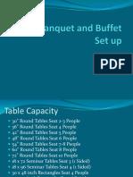 HBQT Lesson 11 Banquet and Buffet (1)