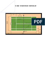 Parts of Tennis Court n Racket