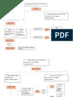 Diagramas Marcha Analitica (1)