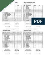 Daftar Instrumen Basic Beda1